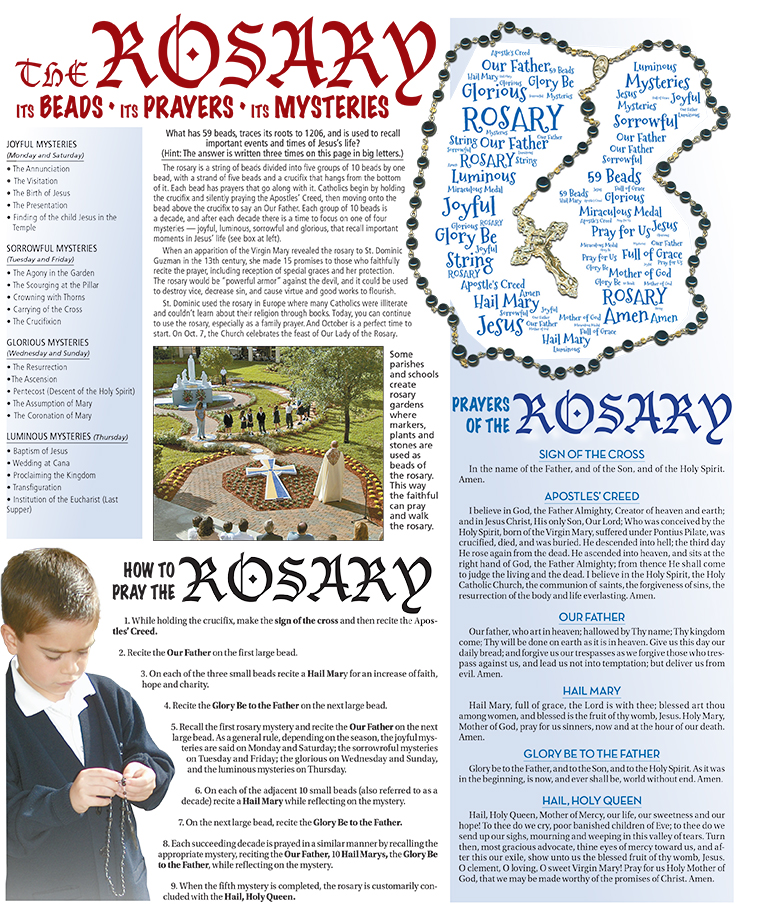 graphic about How to Pray the Rosary for Kids Printable called ADOM :: Hey, children: Understand how towards pray the rosary