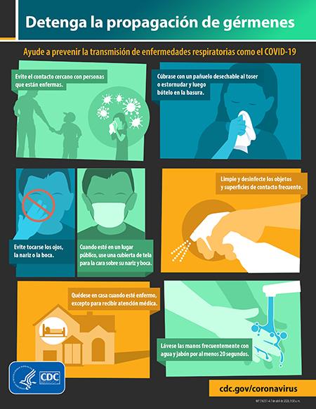 Recomendaciones de los Centros para el Control y Prevención de Enfermedades de Estados Unidos para detener la propagación del coronavirus.