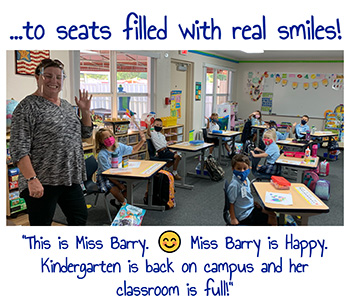 """St. Coleman Kindergarten teacher Cindy Barry's classroom after the first day of the phased return to in-person school, Sept. 23, 2020. The caption reads: """"This is Miss Barry. Miss Barry is happy. Kindergarten is back on campus and her classroom is full!"""""""